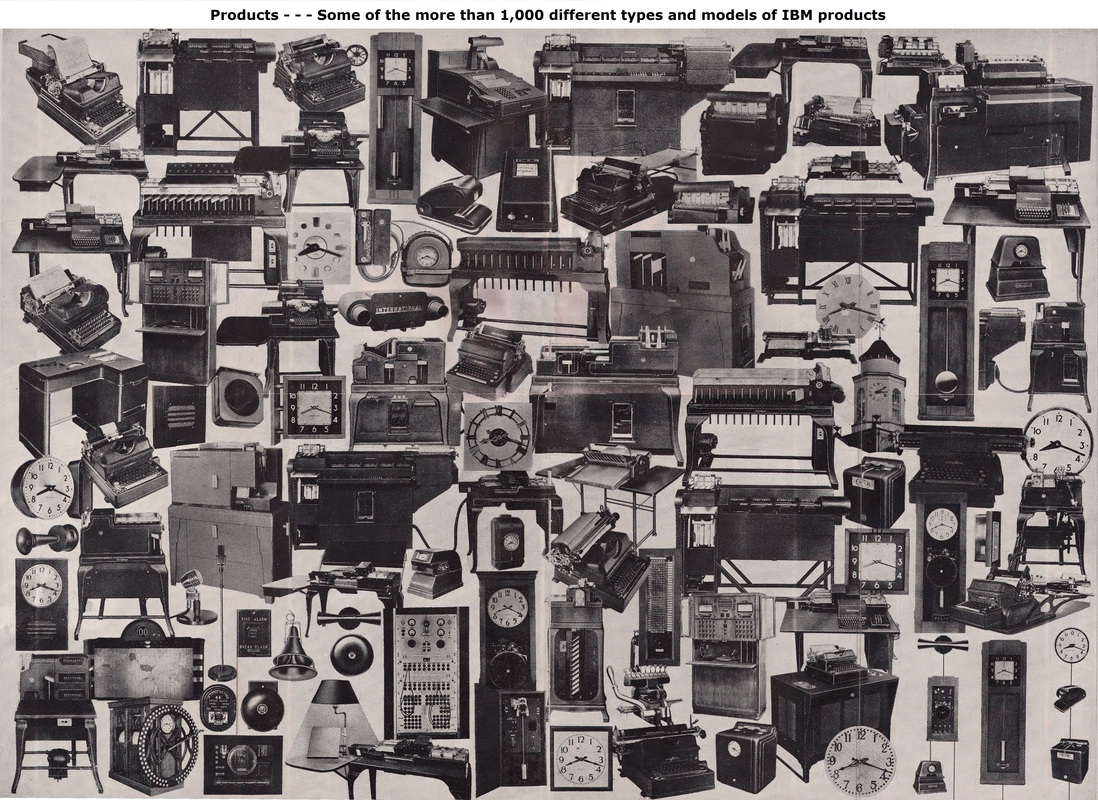 Picture of IBM products produced during and before 1944.