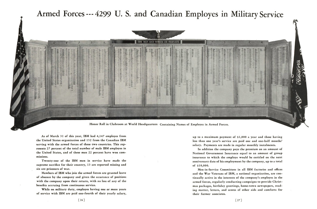 Picture of the roster kept at IBM World Headquarters of all U.S. and Canadian Employees in W.W. II.