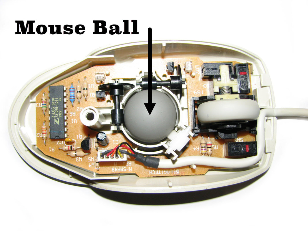 Picture of Logitech Mouse (Wikipedia) modified to identify the rolling ball of a PC mouse.
